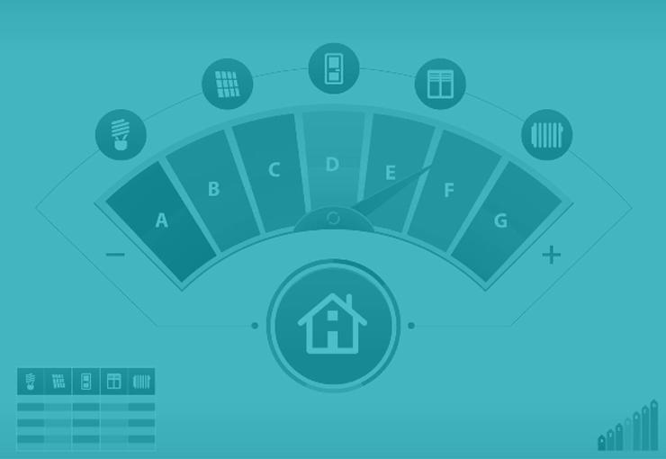 como mejorar eficiencia energetica hogar